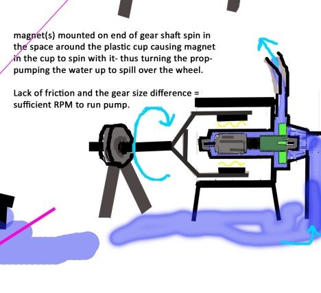 perpetual motion water pump design by Janna Morrison 5/2006