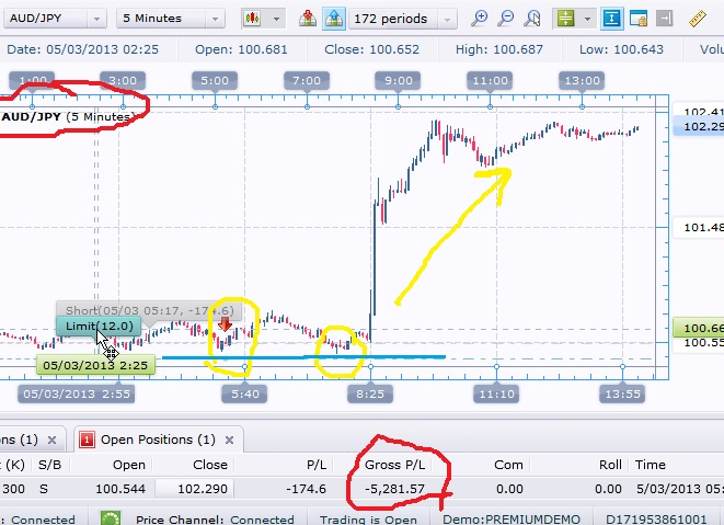 FXCM has not settled for the bare minimum but rather taken up going for the max possible regulation and in the highest number of global jurisdictions. traders can even open and close trades with just a few taps on their screens. FXCM Mobile can be used with both micro and standard accounts. 7 Binary Options will not be held liable for 5/5(3).
